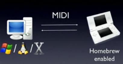 DS-Midi.JPG